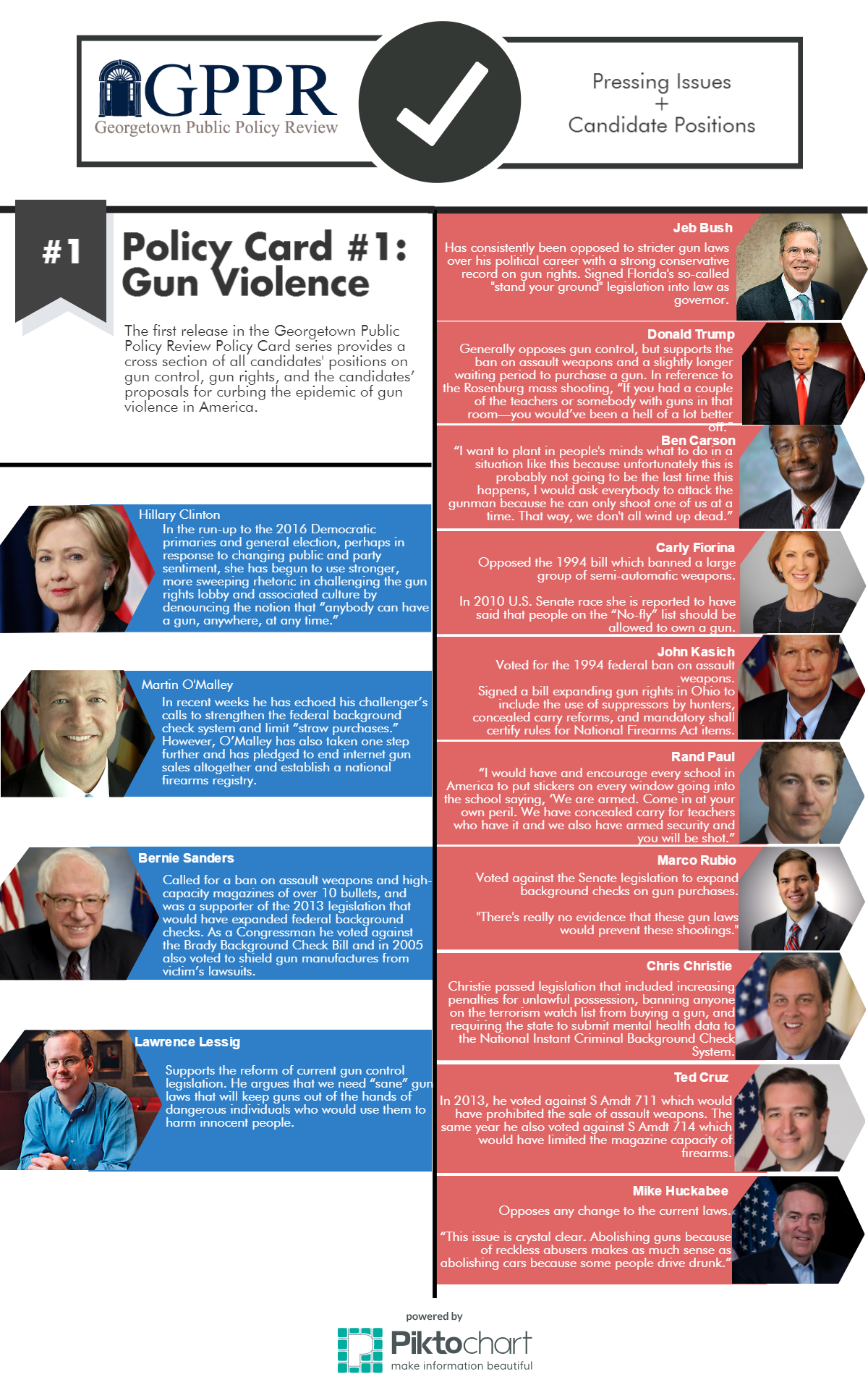 public policy and gun control Read the latest articles and commentary on gun control and gun rights at us news.